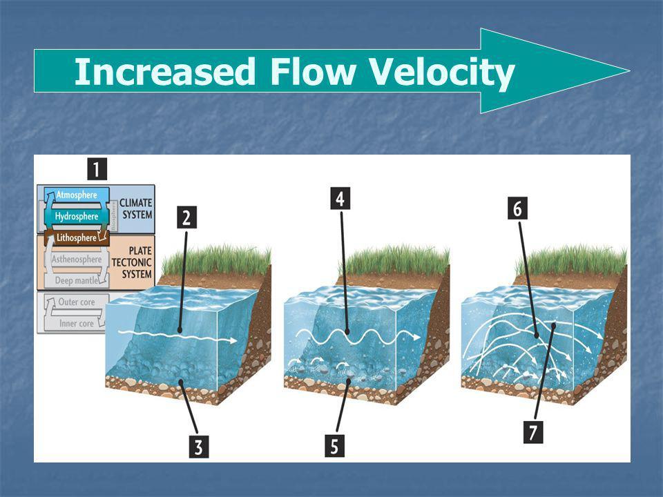 Increased Flow Velocity