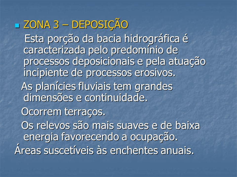 Padrões de drenagem 1. Dendritica2. Retangular 3. Paralela4. Radial