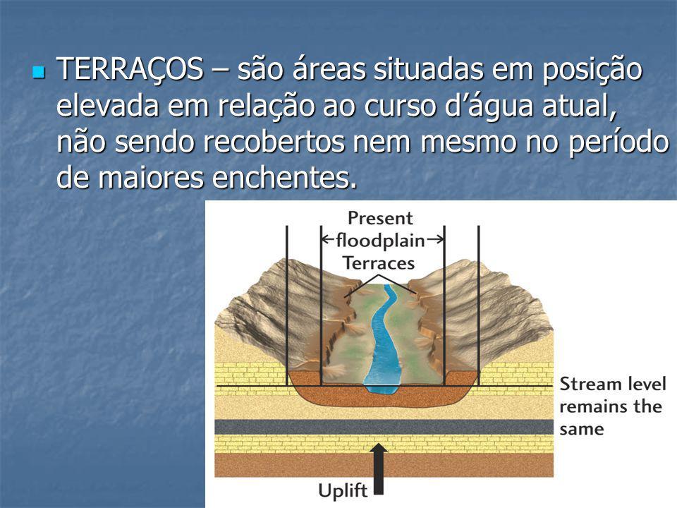 TERRAÇOS – são áreas situadas em posição elevada em relação ao curso dágua atual, não sendo recobertos nem mesmo no período de maiores enchentes. TERR
