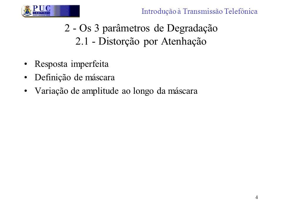 4 2 - Os 3 parâmetros de Degradação 2.1 - Distorção por Atenhação Resposta imperfeita Definição de máscara Variação de amplitude ao longo da máscara Introdução à Transmissão Telefônica