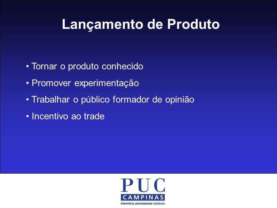 Lançamento de Produto Tornar o produto conhecido Promover experimentação Trabalhar o público formador de opinião Incentivo ao trade