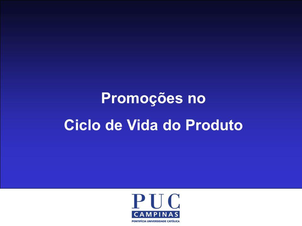 Promoções no Ciclo de Vida do Produto