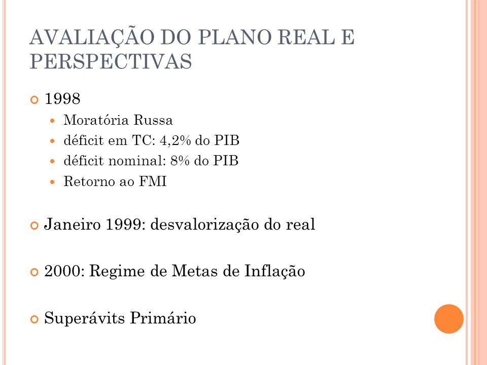 1998 Moratória Russa déficit em TC: 4,2% do PIB déficit nominal: 8% do PIB Retorno ao FMI Janeiro 1999: desvalorização do real 2000: Regime de Metas d