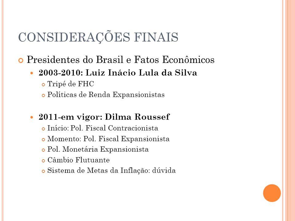 CONSIDERAÇÕES FINAIS Presidentes do Brasil e Fatos Econômicos 2003-2010: Luiz Inácio Lula da Silva Tripé de FHC Políticas de Renda Expansionistas 2011