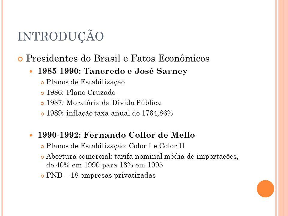 INTRODUÇÃO Presidentes do Brasil e Fatos Econômicos 1992-1994: Itamar Franco Plano Real (FHC) PND 1995-2002: Fernando Henrique Cardozo PND: entre 1990 e 2002 68 empresas foram privatizadas Plano Real Aumento da vulnerabilidade externa Regimes Cambiais Sistema de Metas da Inflação