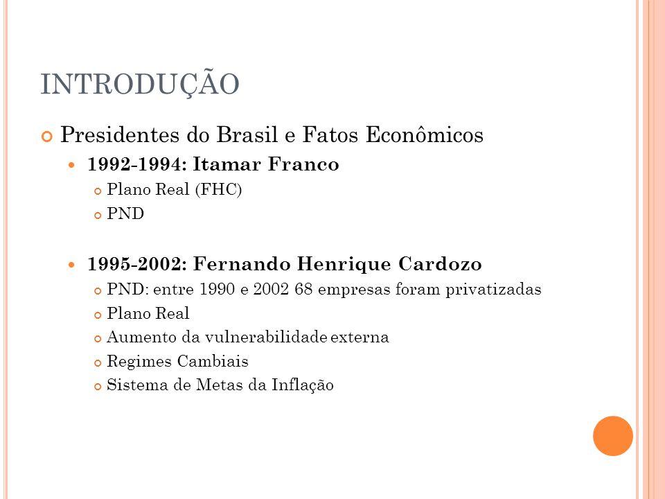 INTRODUÇÃO Presidentes do Brasil e Fatos Econômicos 1992-1994: Itamar Franco Plano Real (FHC) PND 1995-2002: Fernando Henrique Cardozo PND: entre 1990