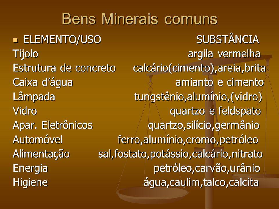 Bens Minerais comuns ELEMENTO/USO SUBSTÂNCIA ELEMENTO/USO SUBSTÂNCIA Tijolo argila vermelha Estrutura de concreto calcário(cimento),areia,brita Caixa