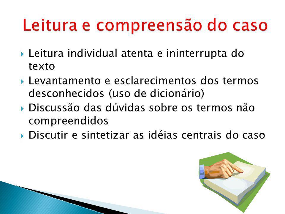 Apontar as possíveis causas do problema Associação dos fatos Associação causa e efeito Formulação do problema Redigir e entregar o Relatório Parcial