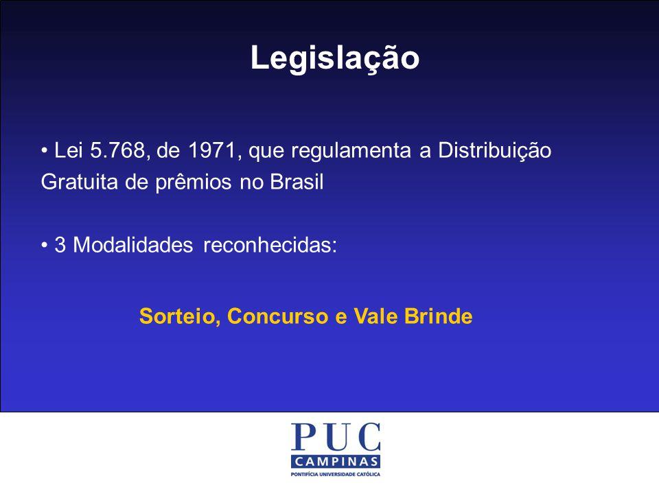 Legislação Lei 5.768, de 1971, que regulamenta a Distribuição Gratuita de prêmios no Brasil 3 Modalidades reconhecidas: Sorteio, Concurso e Vale Brind