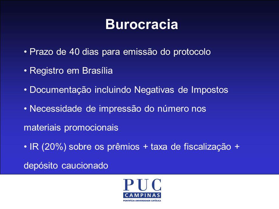 Burocracia Prazo de 40 dias para emissão do protocolo Registro em Brasília Documentação incluindo Negativas de Impostos Necessidade de impressão do nú