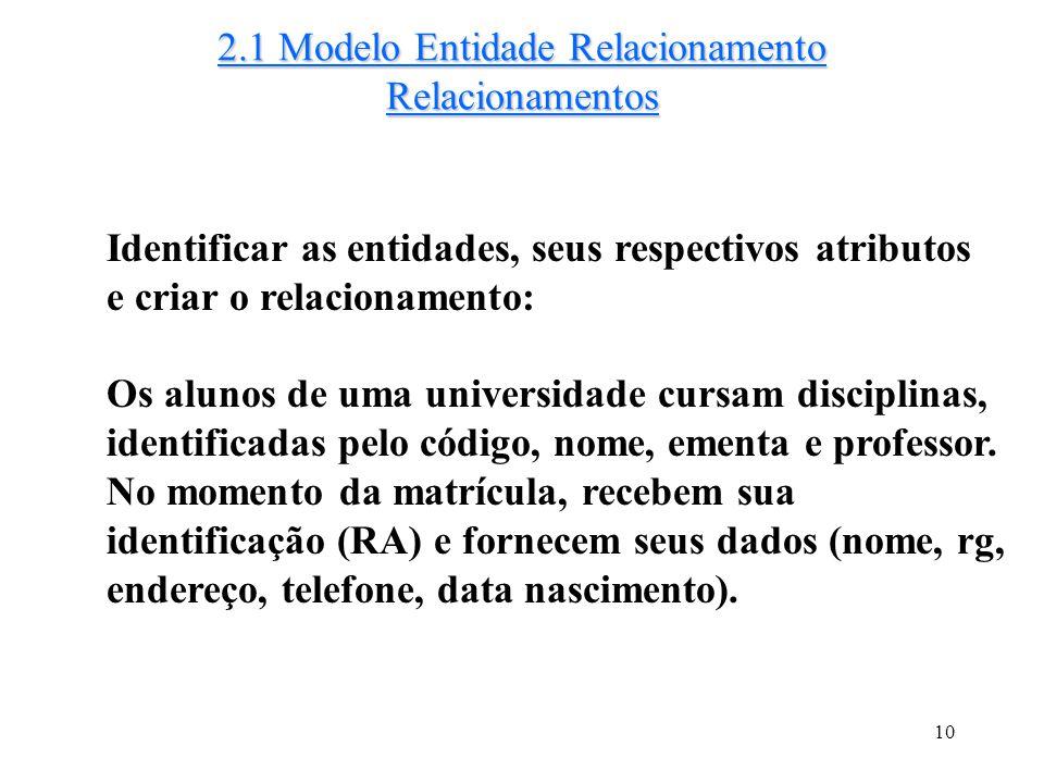 10 2.1 Modelo Entidade Relacionamento Relacionamentos Identificar as entidades, seus respectivos atributos e criar o relacionamento: Os alunos de uma