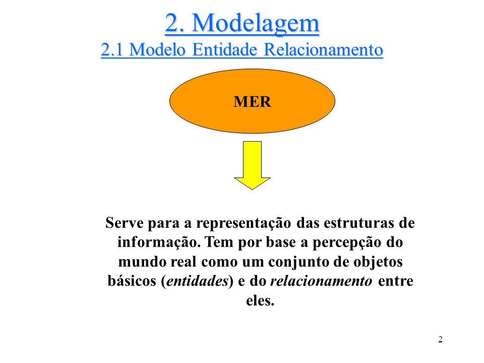 2 2. Modelagem 2.1 Modelo Entidade Relacionamento MER Serve para a representação das estruturas de informação. Tem por base a percepção do mundo real