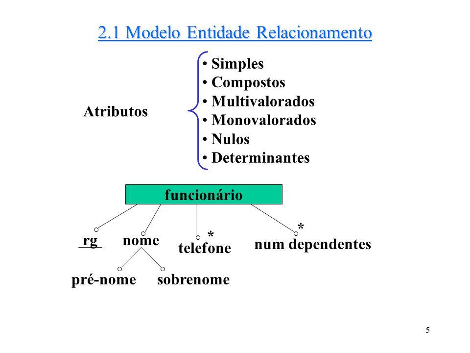 5 2.1 Modelo Entidade Relacionamento Atributos Simples Compostos Multivalorados Monovalorados Nulos Determinantes funcionário rgnome telefone num dependentes pré-nomesobrenome * *
