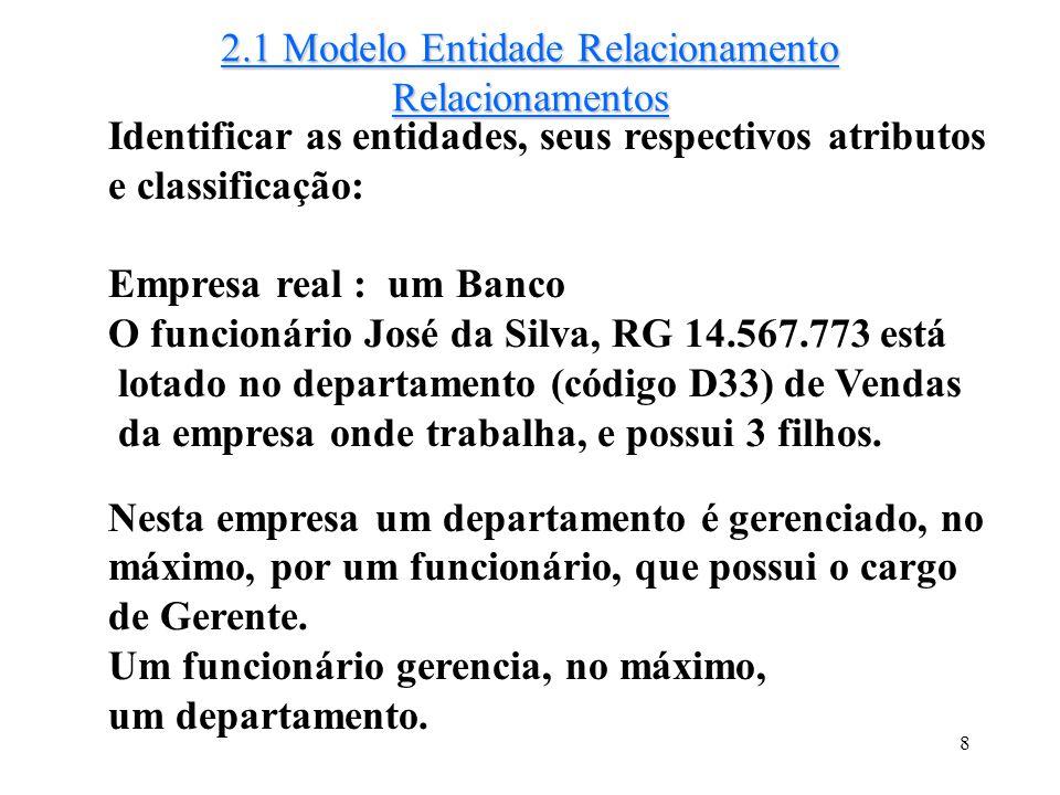 8 2.1 Modelo Entidade Relacionamento Relacionamentos Identificar as entidades, seus respectivos atributos e classificação: Empresa real : um Banco O f