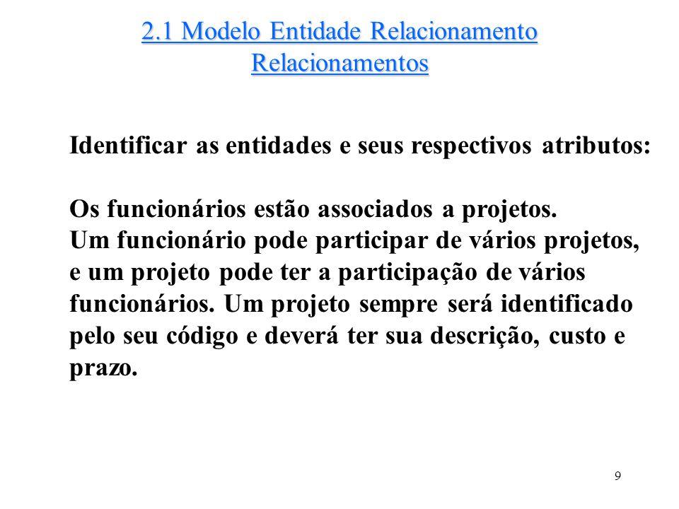 9 2.1 Modelo Entidade Relacionamento Relacionamentos Identificar as entidades e seus respectivos atributos: Os funcionários estão associados a projeto