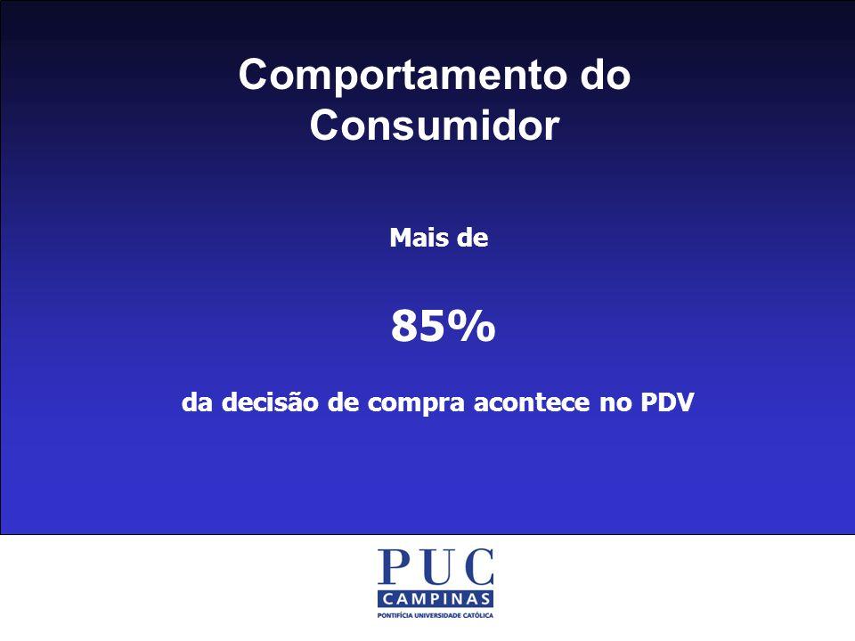 Mais de 85% da decisão de compra acontece no PDV Comportamento do Consumidor