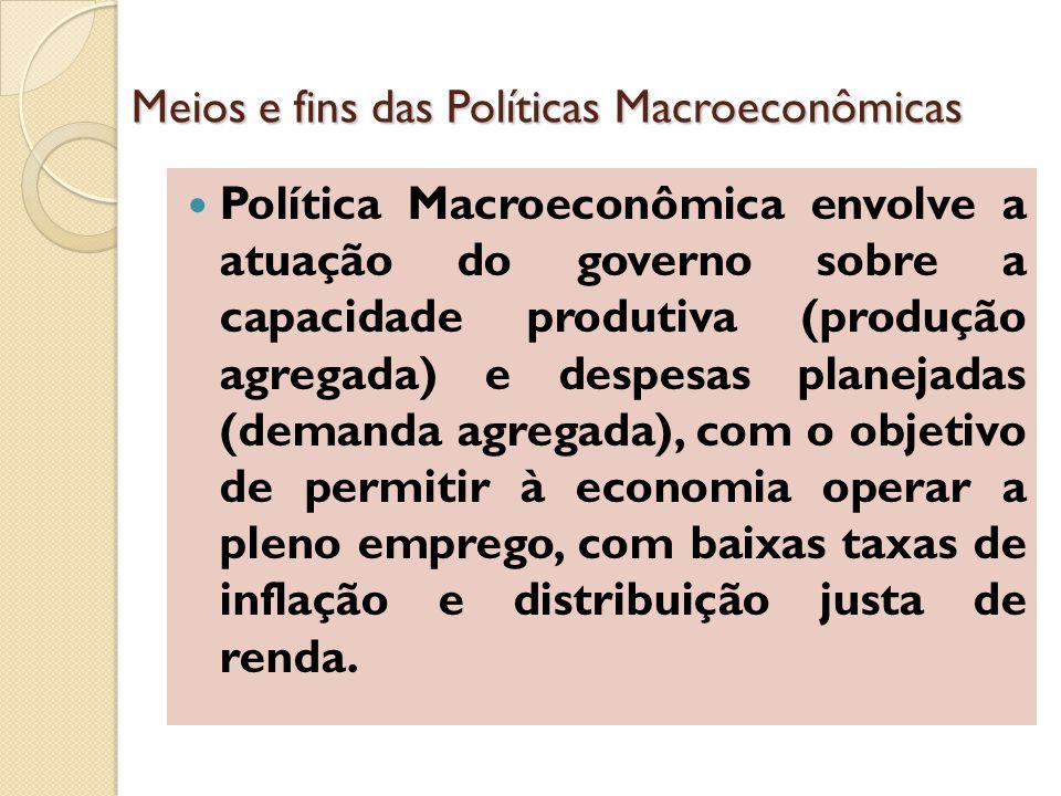 Política Macroeconômica envolve a atuação do governo sobre a capacidade produtiva (produção agregada) e despesas planejadas (demanda agregada), com o