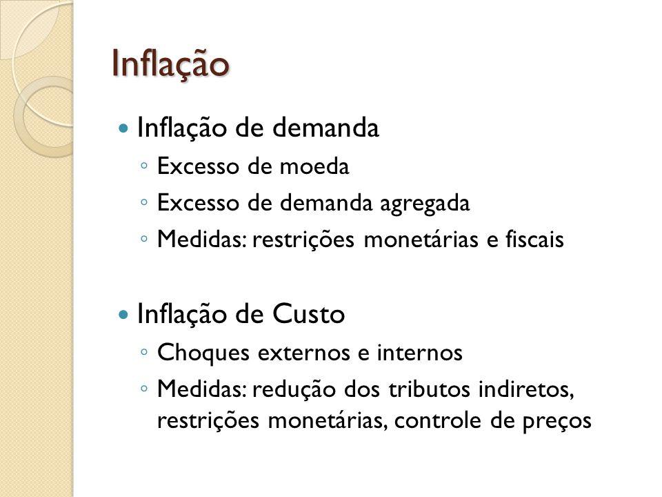 Inflação Inflação de demanda Excesso de moeda Excesso de demanda agregada Medidas: restrições monetárias e fiscais Inflação de Custo Choques externos