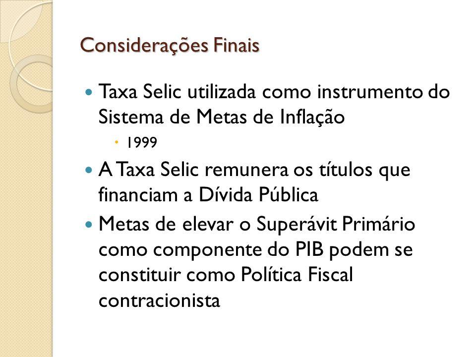 Taxa Selic utilizada como instrumento do Sistema de Metas de Inflação 1999 A Taxa Selic remunera os títulos que financiam a Dívida Pública Metas de el