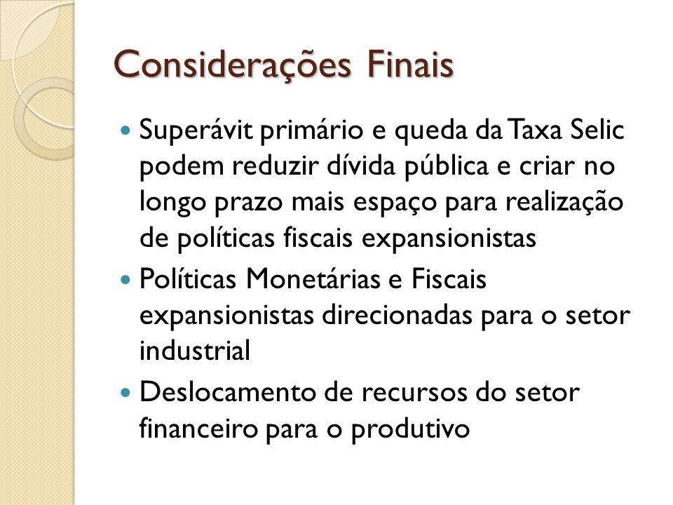Superávit primário e queda da Taxa Selic podem reduzir dívida pública e criar no longo prazo mais espaço para realização de políticas fiscais expansio