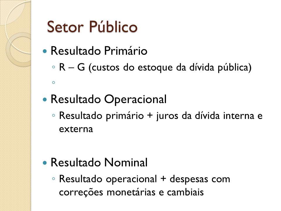 Resultado Primário R – G (custos do estoque da dívida pública) Resultado Operacional Resultado primário + juros da dívida interna e externa Resultado