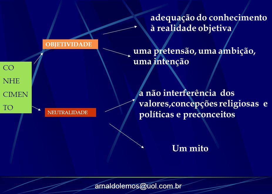 arnaldolemos@uol.com.br OBJETIVIDADE adequação do conhecimento à realidade objetiva NEUTRALIDADE a não interferência dos valores,concepções religiosas