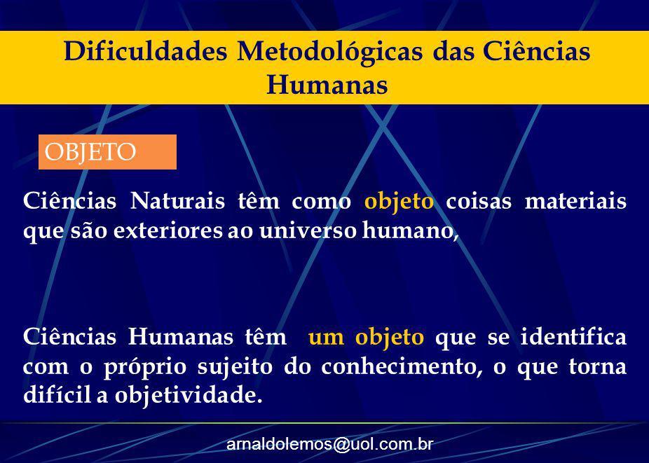 arnaldolemos@uol.com.br Dificuldades Metodológicas das Ciências Humanas Ciências Naturais têm como objeto coisas materiais que são exteriores ao unive