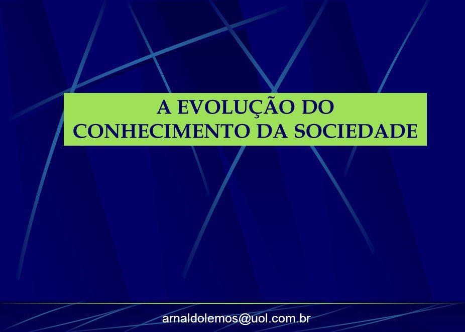 arnaldolemos@uol.com.br A EVOLUÇÃO DO CONHECIMENTO DA SOCIEDADE