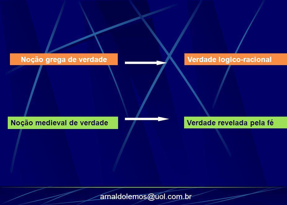arnaldolemos@uol.com.br Noção grega de verdadeVerdade logico-racional Noção medieval de verdade Verdade revelada pela fé