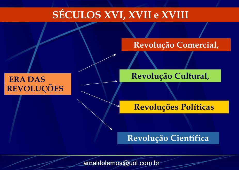 arnaldolemos@uol.com.br SÉCULOS XVI, XVII e XVIII ERA DAS REVOLUÇÕES Revolução Comercial, Revolução Cultural, Revoluções Políticas Revolução Científic