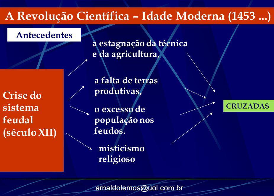 arnaldolemos@uol.com.br A Revolução Científica – Idade Moderna (1453...) Antecedentes Crise do sistema feudal (século XII) a estagnação da técnica e d