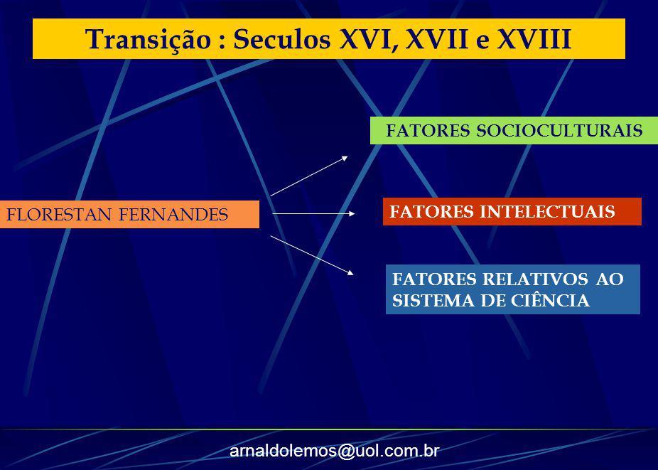 arnaldolemos@uol.com.br Transição : Seculos XVI, XVII e XVIII FLORESTAN FERNANDES FATORES SOCIOCULTURAIS FATORES INTELECTUAIS FATORES RELATIVOS AO SIS