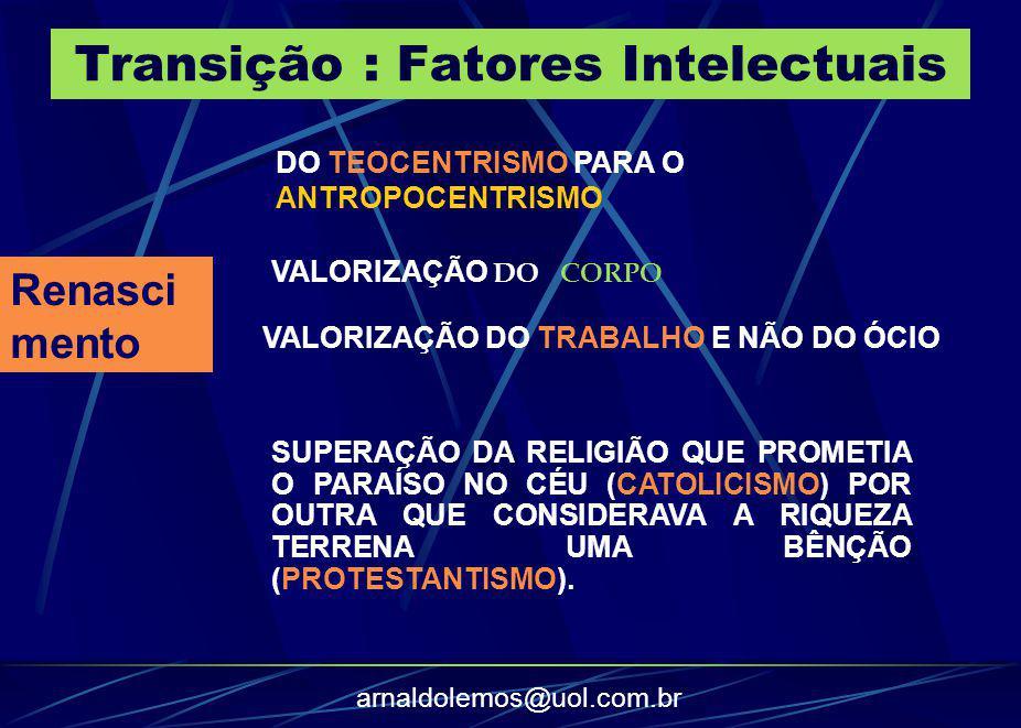 arnaldolemos@uol.com.br Transição : Fatores Intelectuais Renasci mento DO TEOCENTRISMO PARA O ANTROPOCENTRISMO VALORIZAÇÃO DO CORPO VALORIZAÇÃO DO TRA