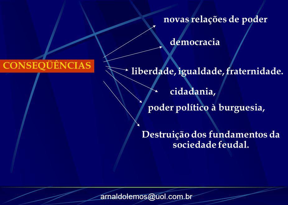 arnaldolemos@uol.com.br CONSEQÜÊNCIAS novas relações de poder democracia liberdade, igualdade, fraternidade. cidadania, poder político à burguesia, De
