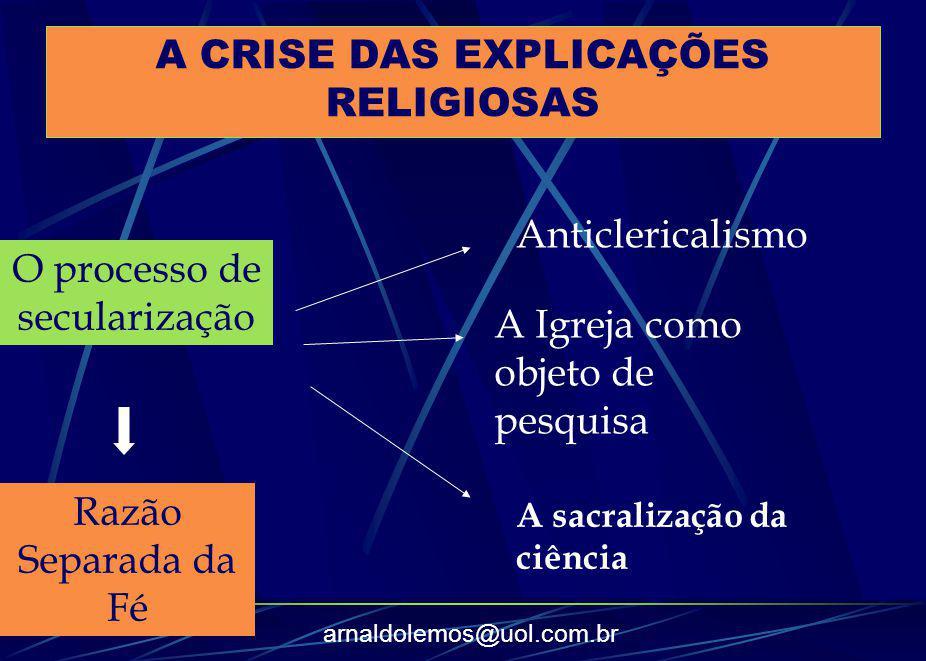 arnaldolemos@uol.com.br A CRISE DAS EXPLICAÇÕES RELIGIOSAS O processo de secularização Anticlericalismo A Igreja como objeto de pesquisa A sacralizaçã