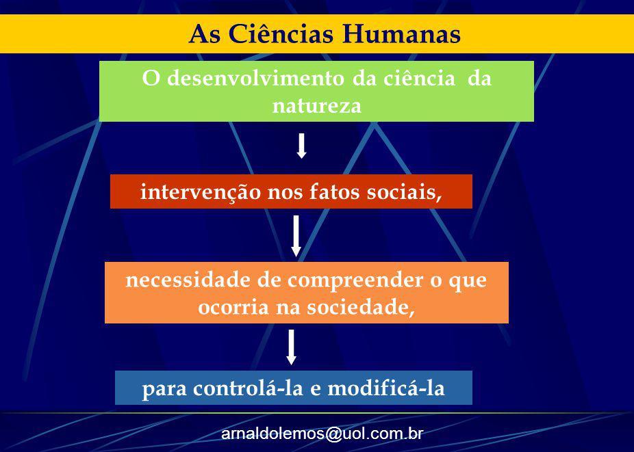 arnaldolemos@uol.com.br As Ciências Humanas O desenvolvimento da ciência da natureza intervenção nos fatos sociais, necessidade de compreender o que o