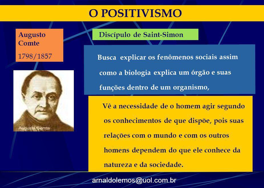 arnaldolemos@uol.com.br O POSITIVISMO Augusto Comte 1798/1857 Discípulo de Saint-Simon Busca explicar os fenômenos sociais assim como a biologia expli