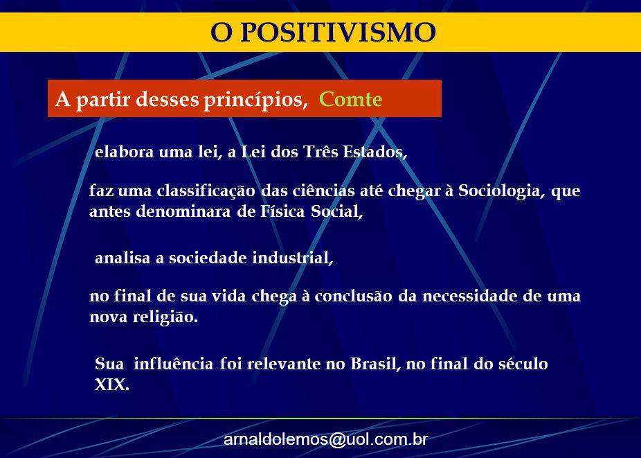 arnaldolemos@uol.com.br O POSITIVISMO A partir desses princípios, Comte elabora uma lei, a Lei dos Três Estados, faz uma classificação das ciências at
