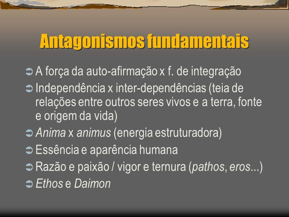 Antagonismos fundamentais A força da auto-afirmação x f. de integração Independência x inter-dependências (teia de relações entre outros seres vivos e