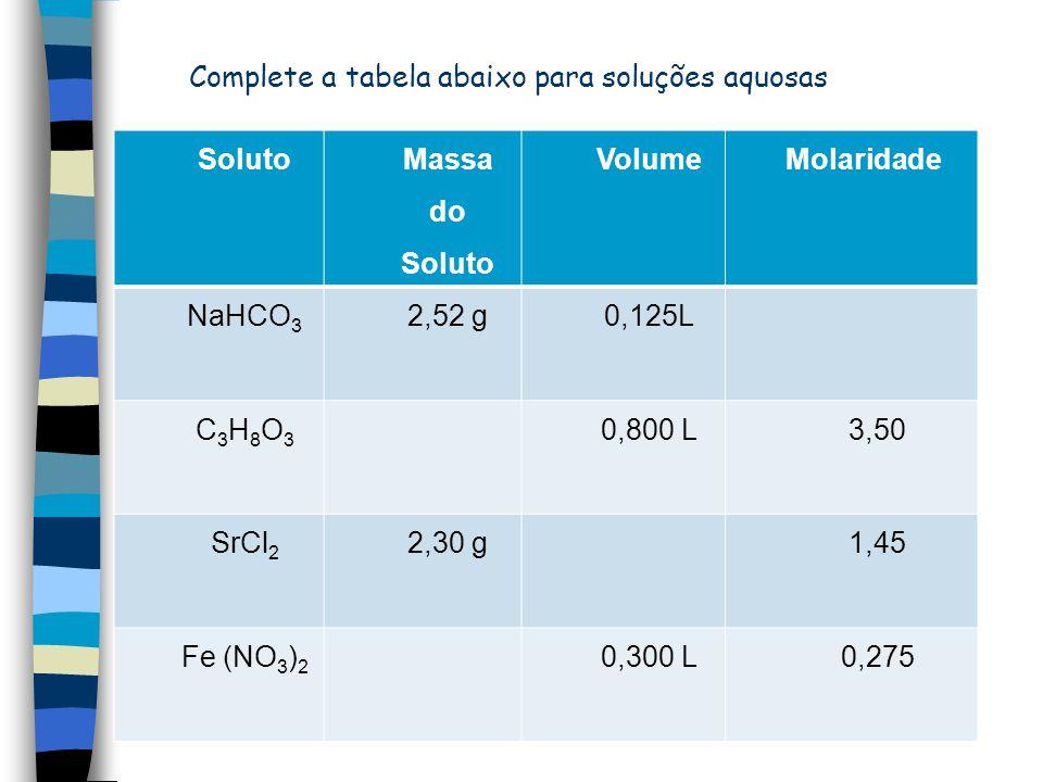 Complete a tabela abaixo para soluções aquosas Soluto Massa do Soluto Volume Molaridade NaHCO 3 2,52 g0,125L C3H8O3C3H8O3 0,800 L3,50 SrCl 2 2,30 g1,45 Fe (NO 3 ) 2 0,300 L0,275