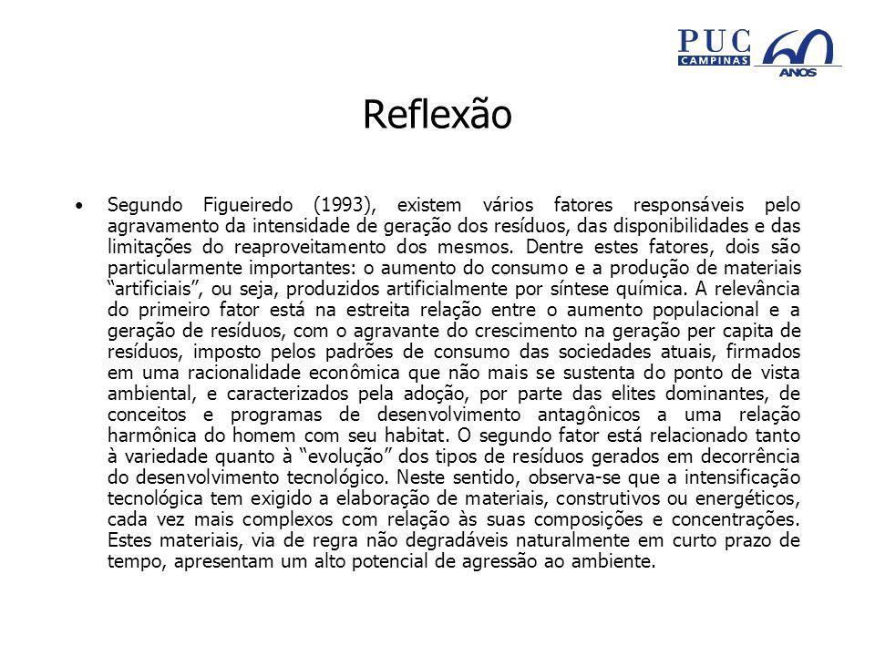 Reflexão Segundo Figueiredo (1993), existem vários fatores responsáveis pelo agravamento da intensidade de geração dos resíduos, das disponibilidades e das limitações do reaproveitamento dos mesmos.