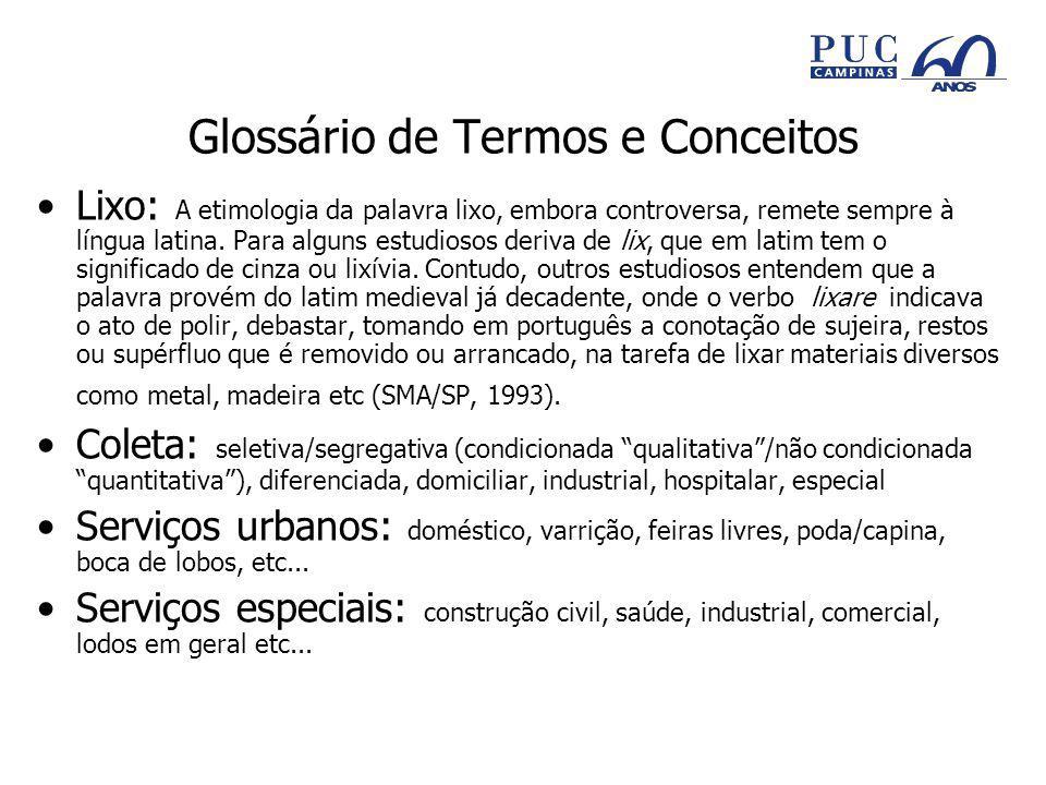 Glossário de Termos e Conceitos Lixo: A etimologia da palavra lixo, embora controversa, remete sempre à língua latina.