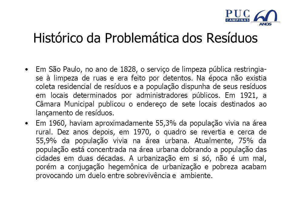 Histórico da Problemática dos Resíduos Em São Paulo, no ano de 1828, o serviço de limpeza pública restringia- se à limpeza de ruas e era feito por detentos.