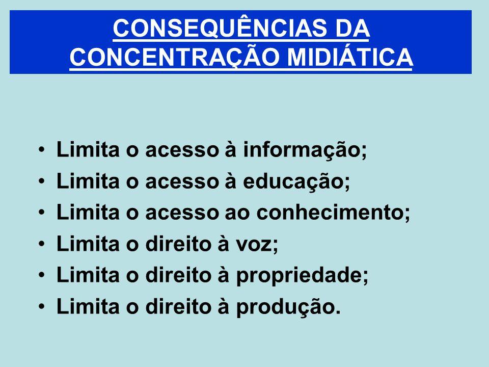 Limita o acesso à informação; Limita o acesso à educação; Limita o acesso ao conhecimento; Limita o direito à voz; Limita o direito à propriedade; Limita o direito à produção.