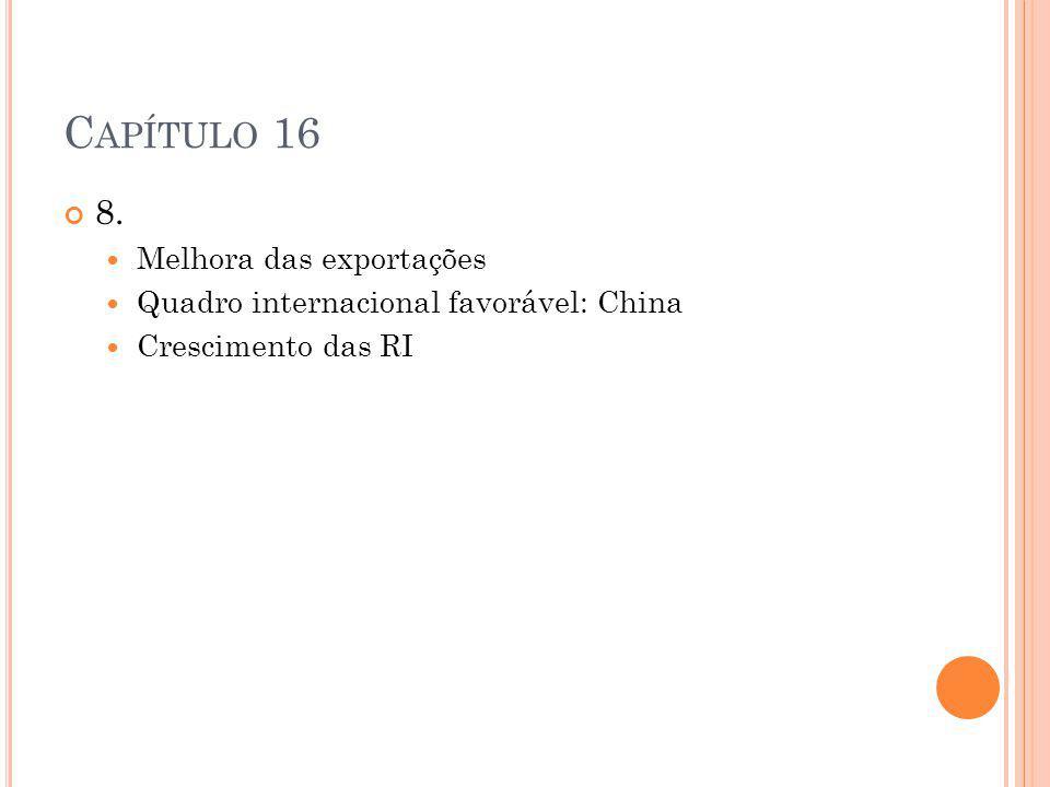 C APÍTULO 16 8. Melhora das exportações Quadro internacional favorável: China Crescimento das RI