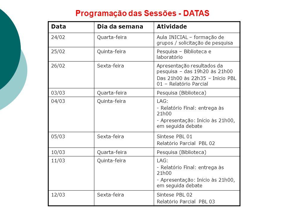 Programação das Sessões - DATAS DataDia da semanaAtividade 24/02Quarta-feiraAula INICIAL – formação de grupos / solicitação de pesquisa 25/02Quinta-fe