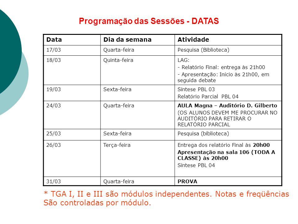 Programação das Sessões - DATAS DataDia da semanaAtividade 17/03Quarta-feiraPesquisa (Biblioteca) 18/03Quinta-feiraLAG: - Relatório Final: entrega às