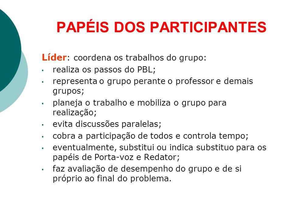 PAPÉIS DOS PARTICIPANTES Líder : coordena os trabalhos do grupo: realiza os passos do PBL; representa o grupo perante o professor e demais grupos; pla