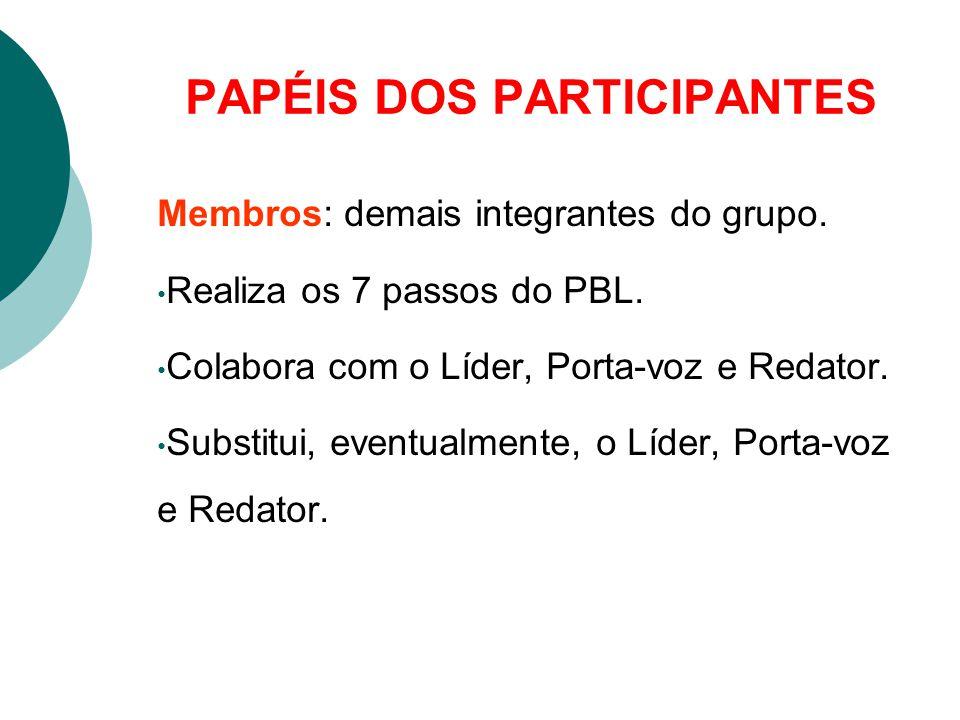 PAPÉIS DOS PARTICIPANTES Membros: demais integrantes do grupo. Realiza os 7 passos do PBL. Colabora com o Líder, Porta-voz e Redator. Substitui, event