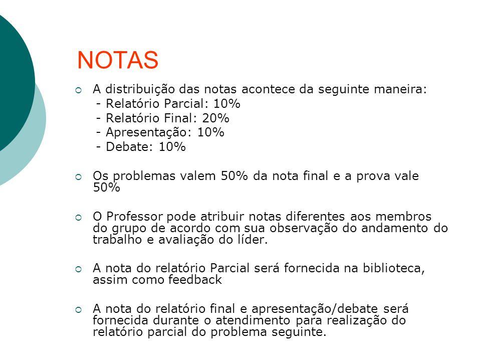 A distribuição das notas acontece da seguinte maneira: - Relatório Parcial: 10% - Relatório Final: 20% - Apresentação: 10% - Debate: 10% Os problemas